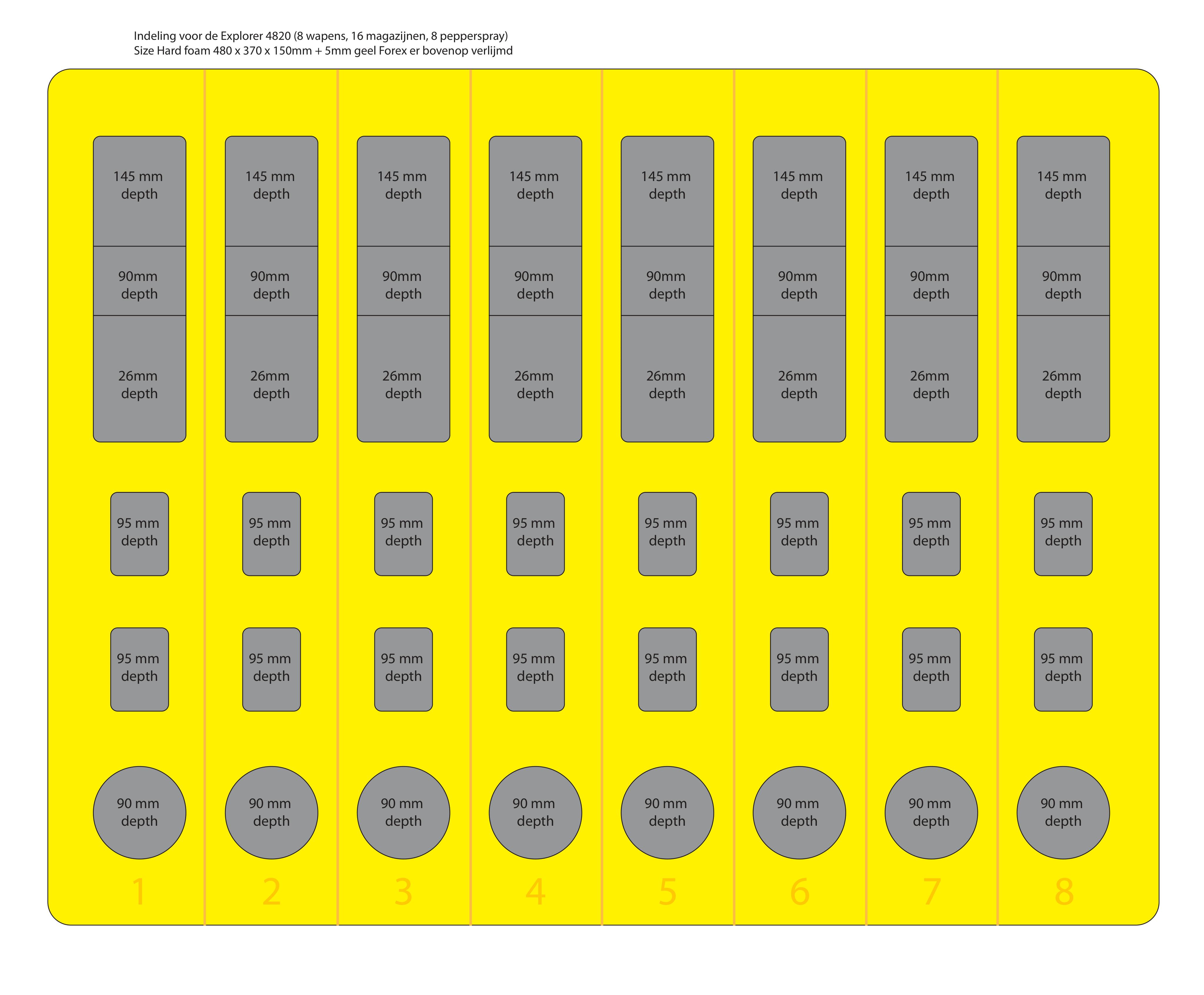 Inlay met overzicht